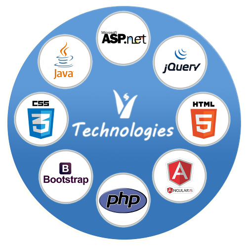 Volcor Software Web Application Development